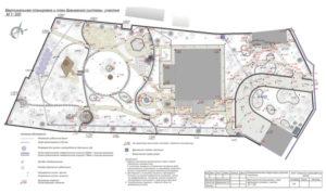 Тонкости вертикальной планировки участка