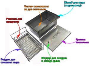 Как смастерить домашнюю коптильню с гидрозатвором?
