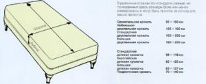 Размеры полутороспальной кровати