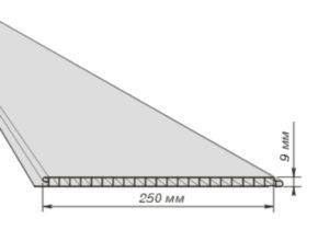 Какие бывают размеры панелей ПВХ?