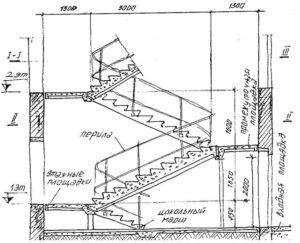 Особенности двухмаршевых лестниц: требования к установке