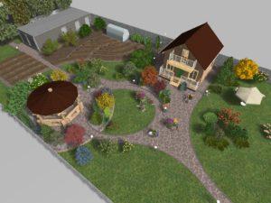 Особенности ландшафтного проектирования дачного участка