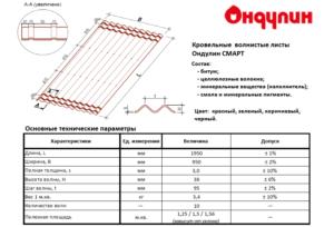 Размеры листа ондулина: стандартные параметры и полезная площадь