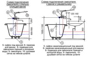 Какой должна быть высота смесителя над ванной?