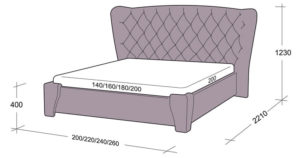 Размеры кроватей