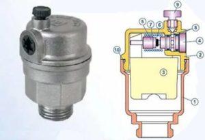 Автоматический воздухоотводчик Valtec: принцип работы и установка