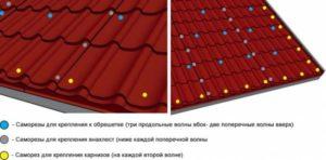 Монтаж металлочерепицы: инструкция по укладке