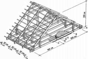 Двускатные крыши: виды и этапы создания