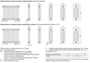 Характеристики и разновидности радиаторов Zehnder