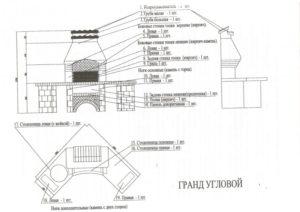 Как построить мангал из природного камня: чертежи и схемы конструкций