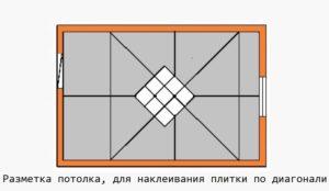 Как правильно наклеить потолочную плитку?