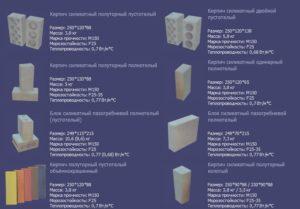 Описание и размеры белых силикатных кирпичей