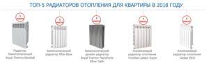Критерии подбора радиаторов отопления