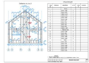 Двухэтажные каркасные дома: чертежи и схемы конструкций