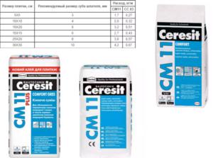Клей для плитки Ceresit: виды и расход