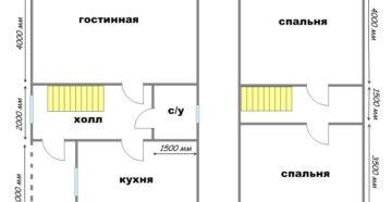 Дома из бруса размером 6х6: чертежи и схемы построек