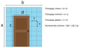 Как рассчитать необходимое количества плитки?