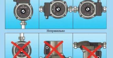 Рекомендации по подбору и установке насосов для повышения давления воды