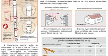 Водосточные трубы: из чего делают, как рассчитать количество и установить систему водоотвода?