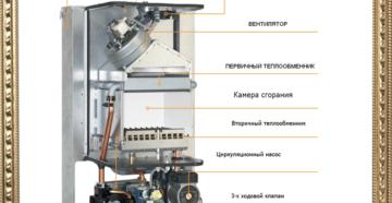 Разновидности газовых котлов Ferroli и рекомендации по их эксплуатации