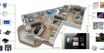 Умный дом: особенности, плюсы и минусы оборудования для квартиры