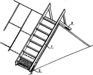 Как изготовить кровельную лестницу?