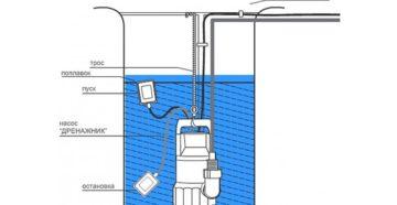 Как правильно подключать и использовать дренажные насосы Джилекс?