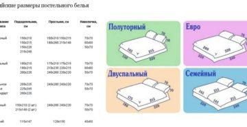 Какими бывают размеры постельной простыни?
