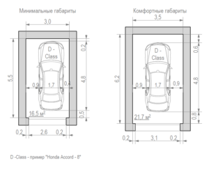 Размер гаража на одну машину: оптимальные параметры помещения