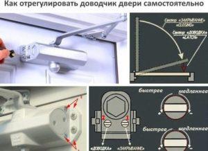 Инструкция по регулировке доводчика двери