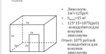Как рассчитать количество линолеума в комнату?