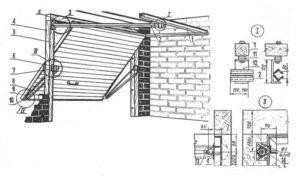Подъемные гаражные ворота: тонкости механизма и изготовления