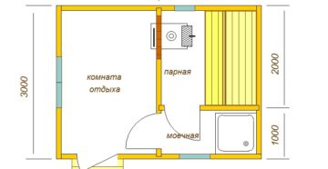 Как построить баню своими руками: проекты площадью 3 на 4
