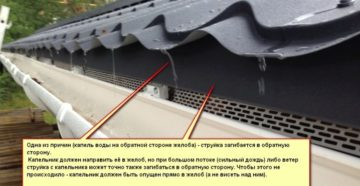 Капельник для металлочерепицы: виды и особенности монтажа