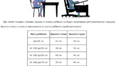 Высота письменного стола: как правильно подобрать?