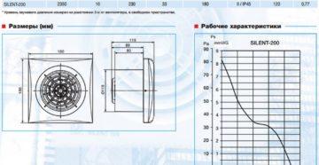 Характеристика и особенности вентиляторов Silent
