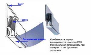 Гарпунная система крепления натяжных потолков: плюсы и минусы