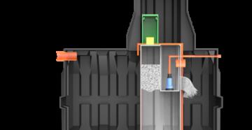 Септики Ergobox: установка и тонкости использования