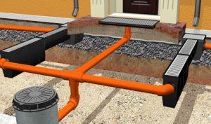 Ливневая канализация: устройство и особенности эксплуатации