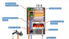 Газовые колонки Neva 4513: особенности, устройство и причины неисправности