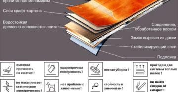 Особенности водостойкого и влагостойкого ламината