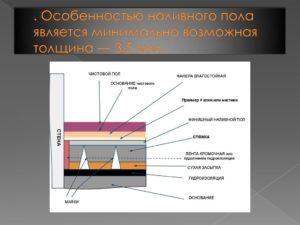 Минимальная и максимальная толщина наливного пола