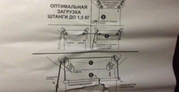 Сушилки для белья Лиана: характеристики и инструкции по установке