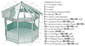 Шестигранная беседка: типы конструкций