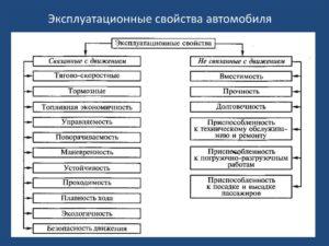 Разновидности грунтозацепов и их эксплуатационные свойства