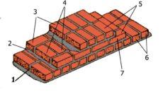 Кладка в 2 кирпича: схема и технология