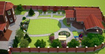 Идеи для ландшафтного дизайна на участке площадью 25 соток
