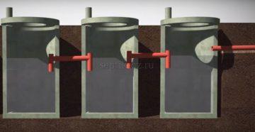 Септики из бетонных колец: конструктивные особенности и этапы установки
