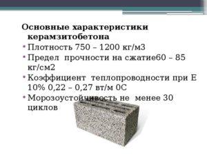 Заполнители керамзитобетона озон бетон