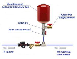 Как мембранный расширительный бак используется в системе отопления?